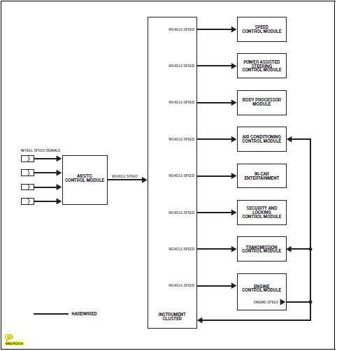 Thema anzeigen - 4.0 Sport Bremslicht / Steuergerät LNA2600XX