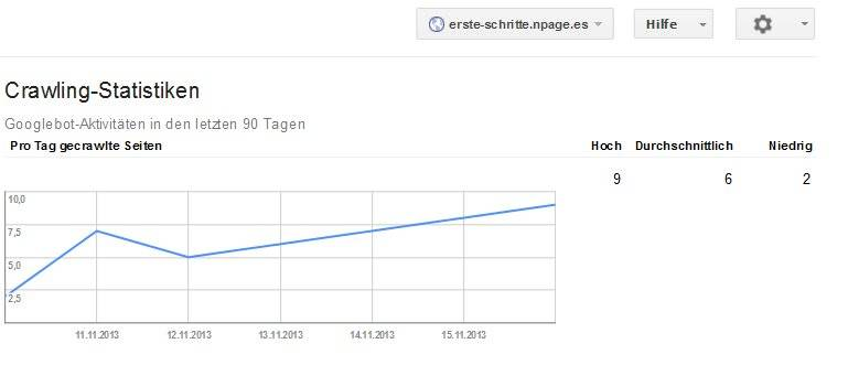 Google Crawling Statistik Npage Website