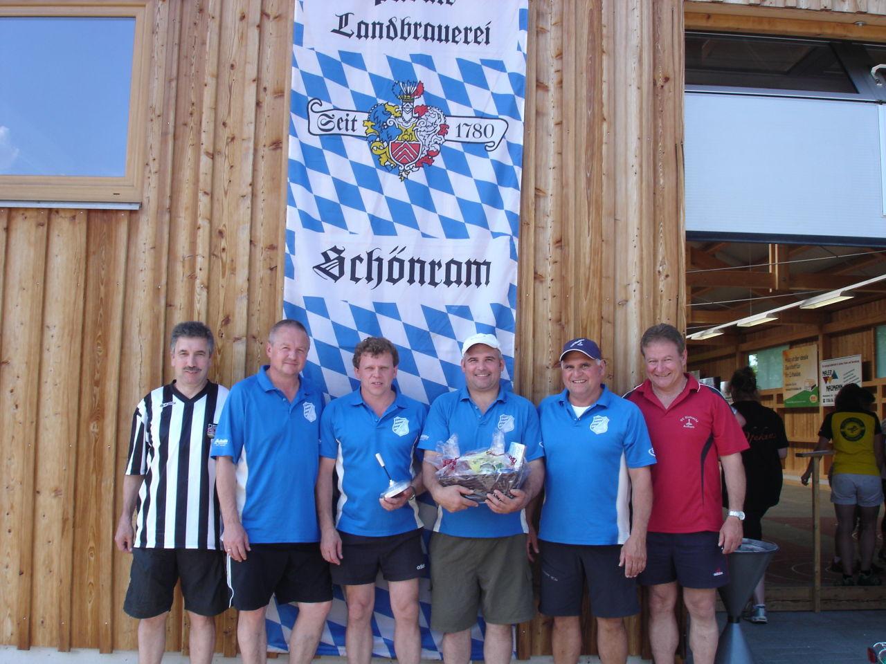 Sieger Gruppe 3: Hittenkirchen