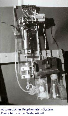 Automatisches Respirometer  - System Kratochvil