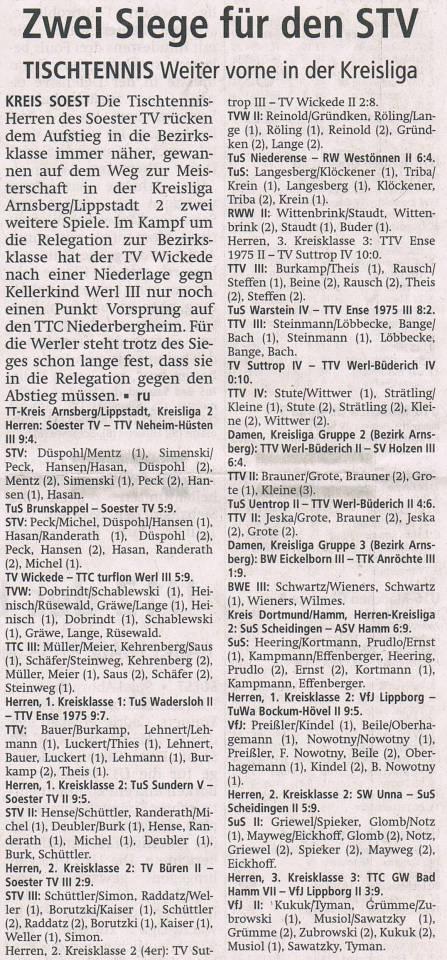TTV Werl-Büderich Tischtennis